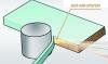 О технологиях облицовывания кромок с горячим воздухом